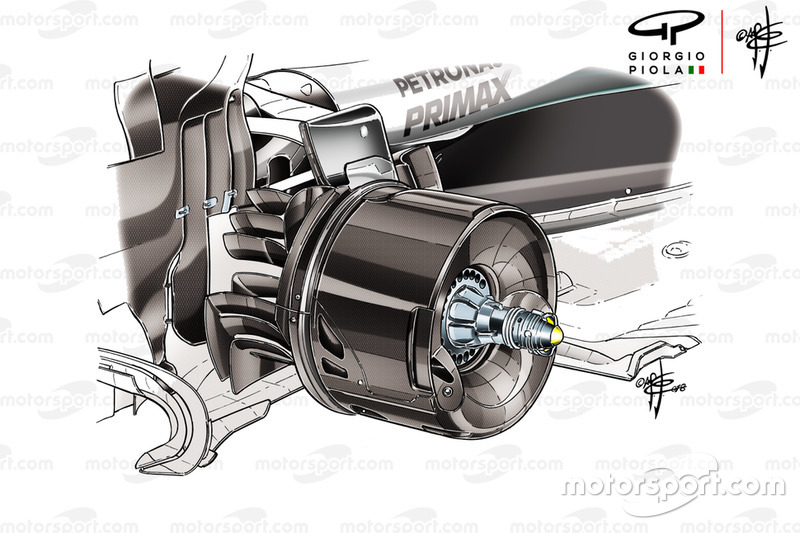 Mercedes W09: la sospensione nuova con le brake duct modificate