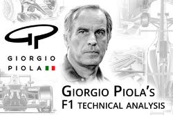 Giorgio Piola's technische F1-analyses