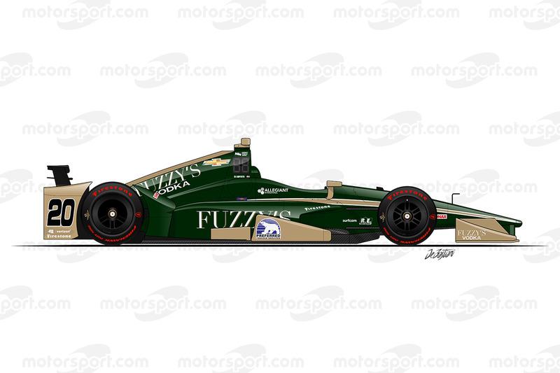 #20 - Ed Carpenter, Ed Carpenter Racing Chevrolet