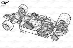 Подробная схема McLaren MP4-2 1984 года