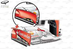 Ferrari F2012 front wing (older specification inset)