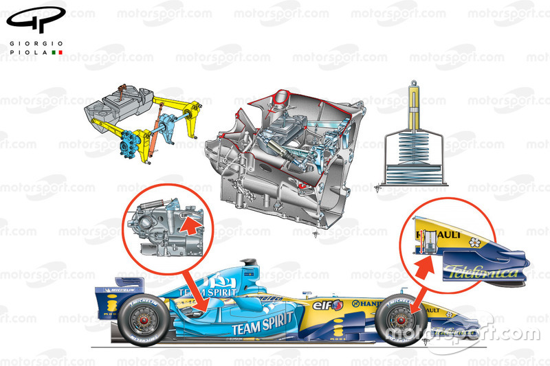 Renault R26 2006 exploded overview