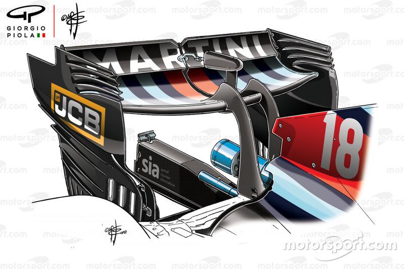 Заднее крыло Williams FW41, Гран При Канады