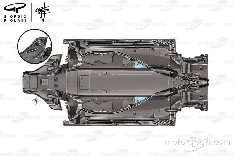 Днище Ferrari SF71H