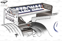 BMW Sauber F1.06 2006 rear wing
