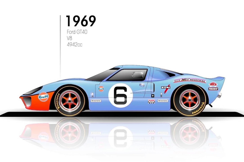 1969: Ford GT40