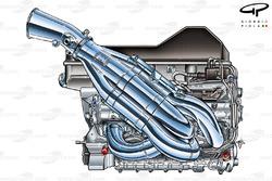 BMW Sauber F1.06 2006 engine