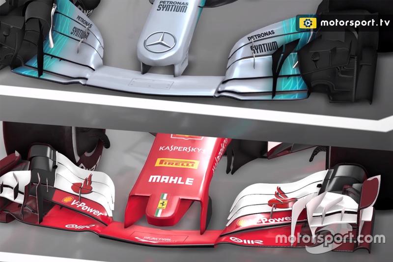 F1 Vídeo