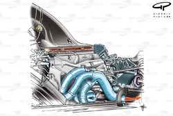 Williams FW32 lowline exhaust, introduced to blow the diffuser