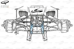 Super Aguri SA05 (Arrows A23) twin keel front suspension