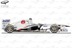 Sauber C30 side view, Spanish GP