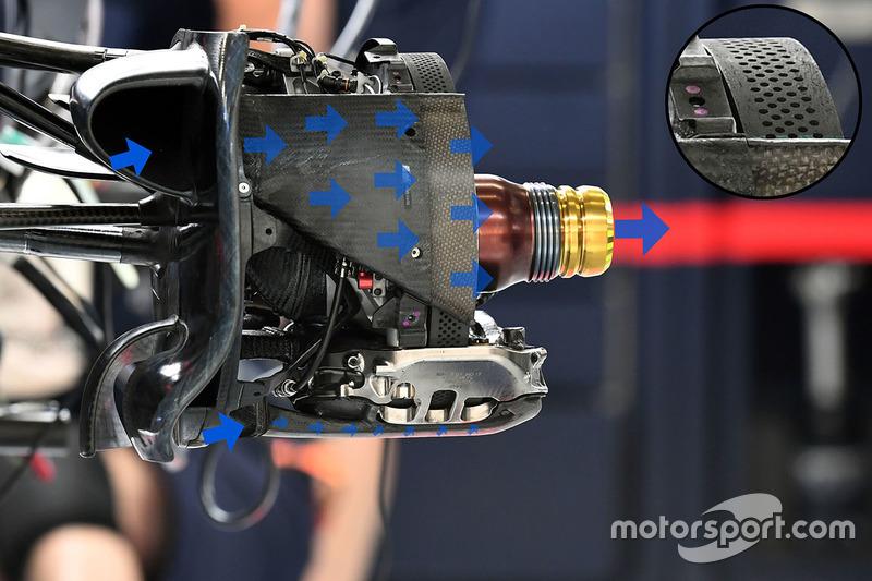 Détail des freins de la Red Bull Racing RB13
