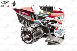 Comparaison de la suspension arrière de la Ferrari SF71H