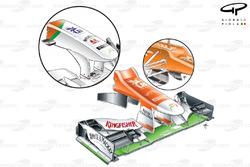 Force India VJM05 nose (VJM04 upper left inset)