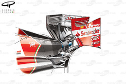 Ferrari F14 T new rear wing with single centre mount wing pillar (rather the two), change in flap and louvre interaction too