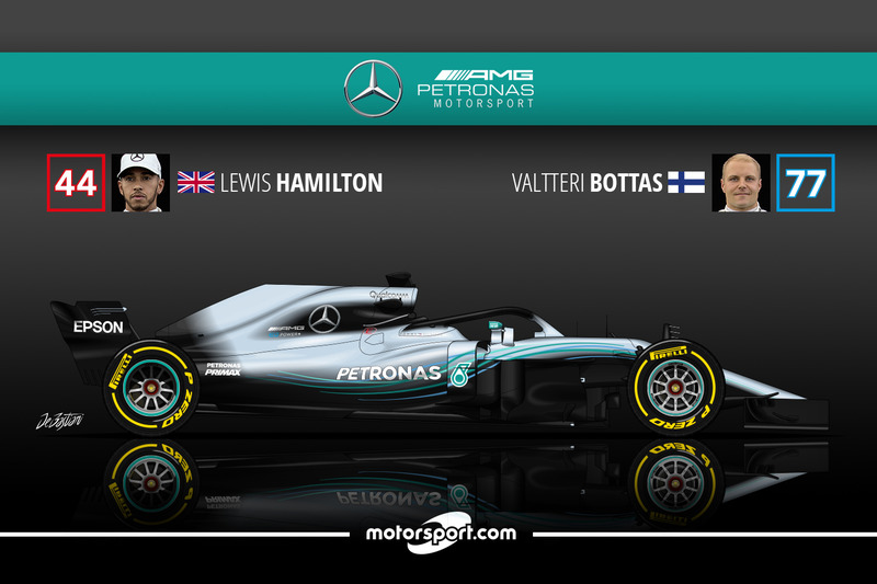 Lewis Hamilton 11 Valtteri Bottas 6