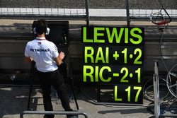 Pit tabelası Lewis Hamilton, Mercedes-AMG F1
