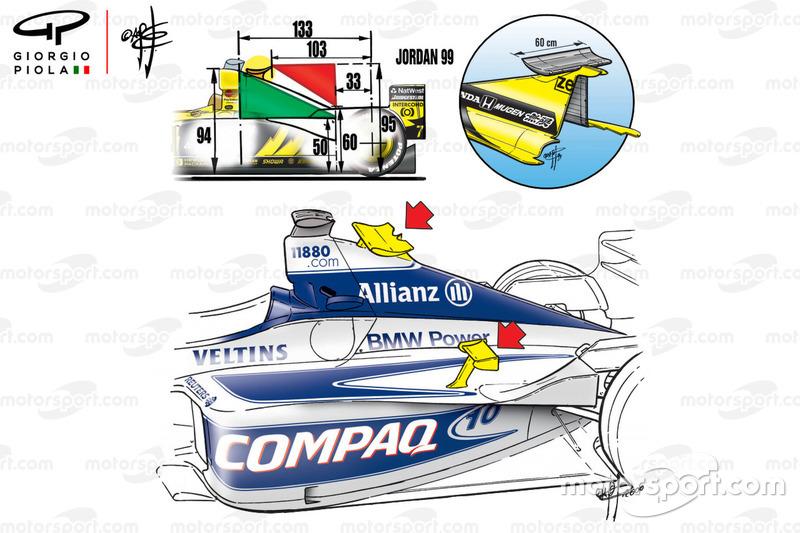 Williams FW22 dengan sayap tambahan, GP Monako 2000