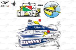 Williams FW22, alette extra, GP di Monaco