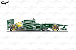 Caterham CT-03 side view