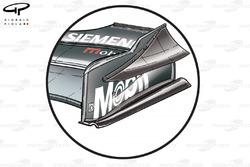 McLaren MP4-17D front wing endplate