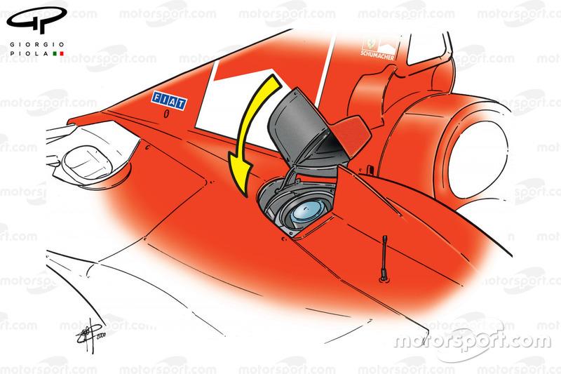 Ferrari F1-2000 fuel filler cap