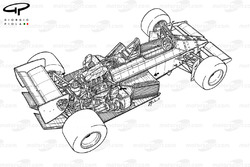 Lotus 98T 1986 detailed overview