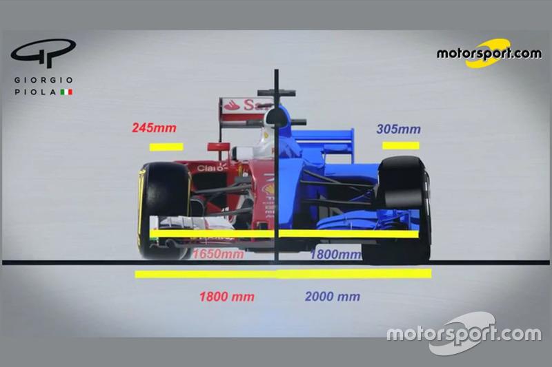 So verändert sich die Formel 1 zur Saison 2017