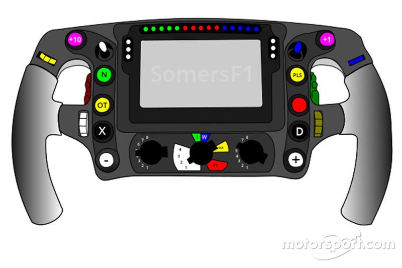 McLaren Honda MP4-31 steering wheel illustration