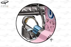 Force India VJM10: Monkey-Seat