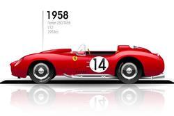 1958 Ferrari 250 TR58