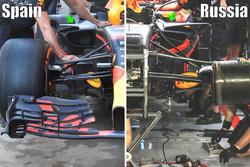 مقارنة موجّهات الهواء الجانبيّة لسيارة ريد بُل