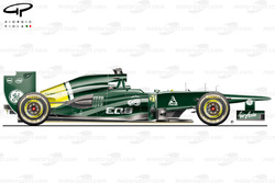 Caterham CT-01 side view