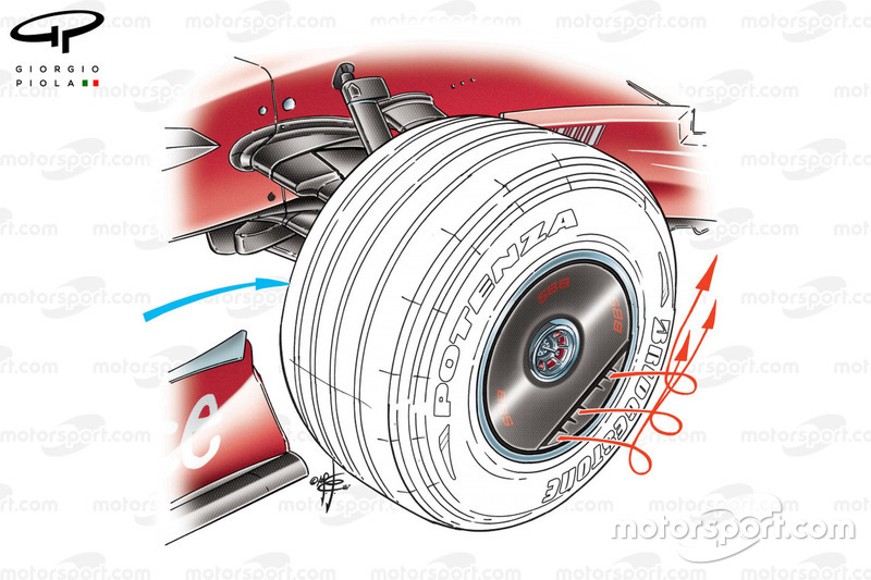 Ferrari F2007 (658) 2007 luchtstroming rond de wieldop
