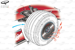 Ferrari F2007 (658) 2007 wheel cover airflow