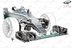 Mercedes F1 W07 Hybrid front wing, nose, turning vane, front brake duct and 'S' duct detail (arrows showing airflow path through 'S' duct))