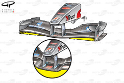 Minardi PS03 front wing changes (drooped central section exchanged for lifted outer sections)