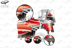 Ferrari F2012 'Acer duct' exhaust, various solutions used at the start of the season