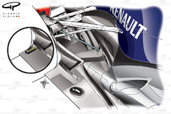 Red Bull RB8 floor (Old specification ruled out by the FIA in Monaco inset)