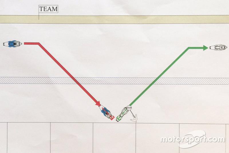 Nuevo protocolo cambio de moto en el pit lane