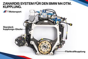 Zanardis System für den BMW M4 DTM, Kupplung