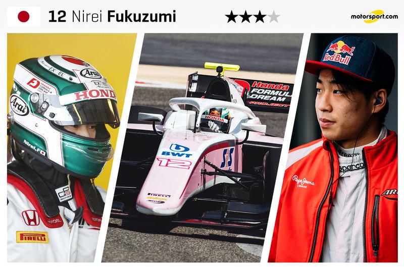 Nirei Fukuzumi - 21 ans