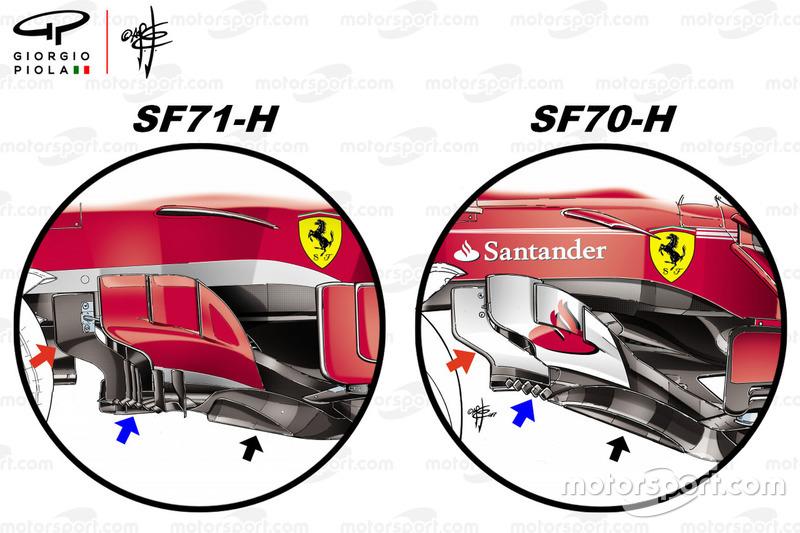 Comparación de los bargeboard del Ferrari SF71H y el Ferrari SF70H
