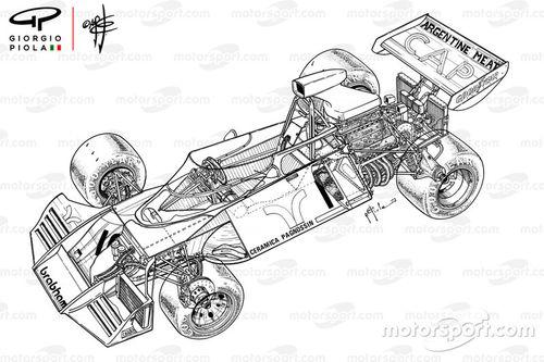 Formule 1 1973