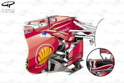 Ferrari SF70H: Luftleitelemente, Detail