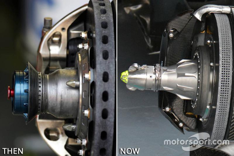 Brake discs comparison
