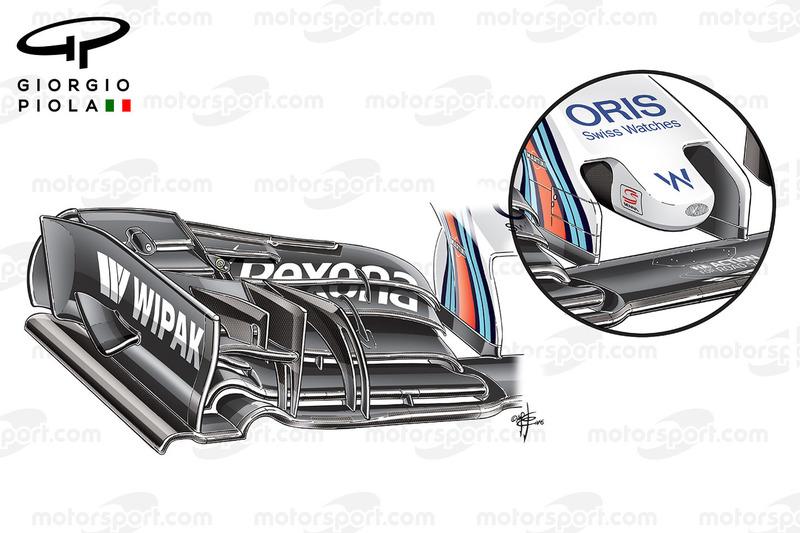 Williams FW38, Frontflügel in Silverstone