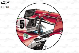 Ferrari SF71H, scarichi della wastegate