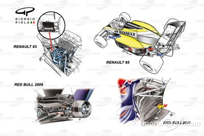 2011 illustration