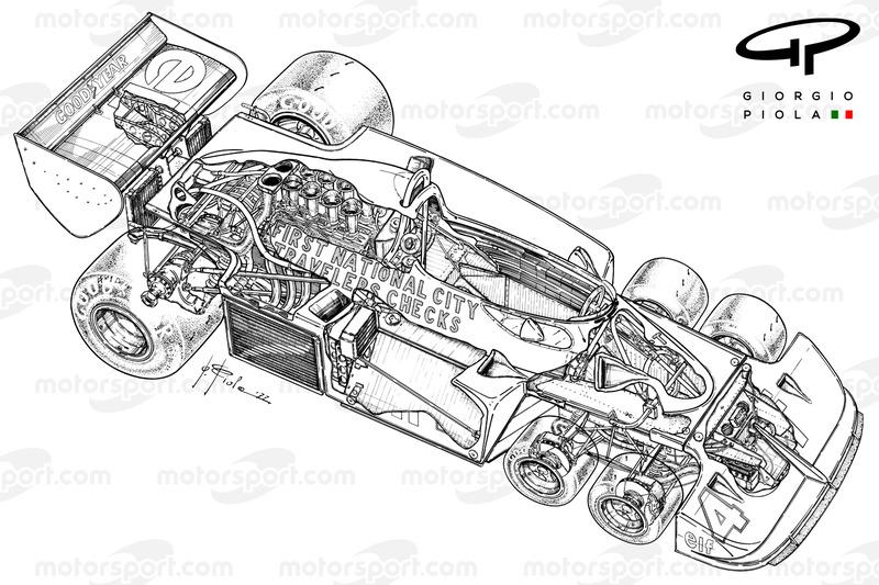 Tyrrell P34 von 1977
